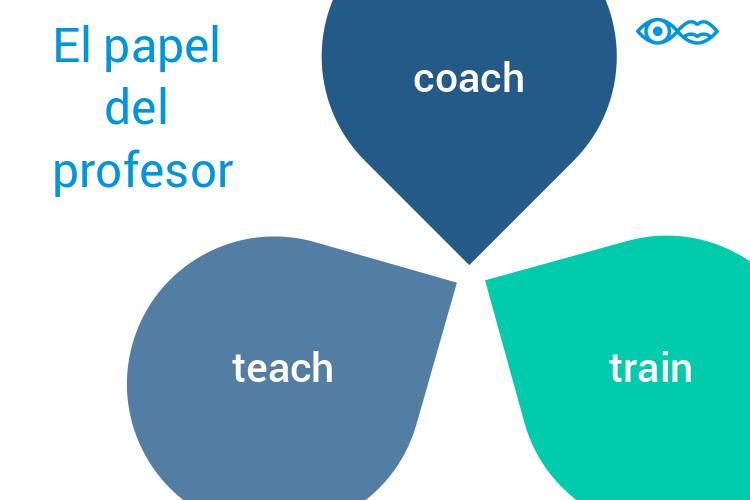 El papel de nuestros profesores de inglés