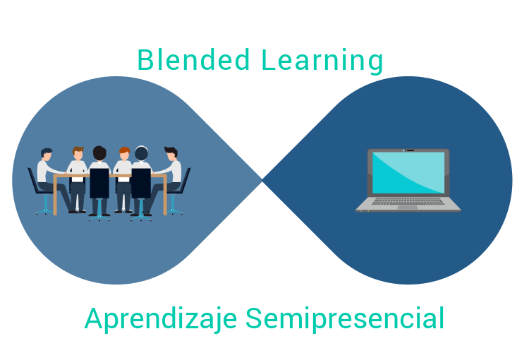 Aprendizaje Semipresencial de inglés